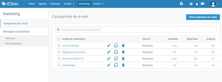 Métricas das campanhas de e-mail marketing para pacientes