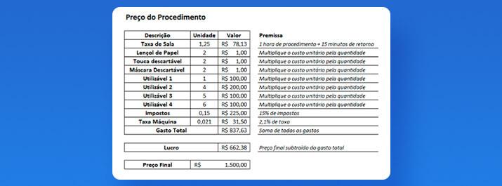 Fórmula de preço para procedimento: precificação de clínicas e consultórios